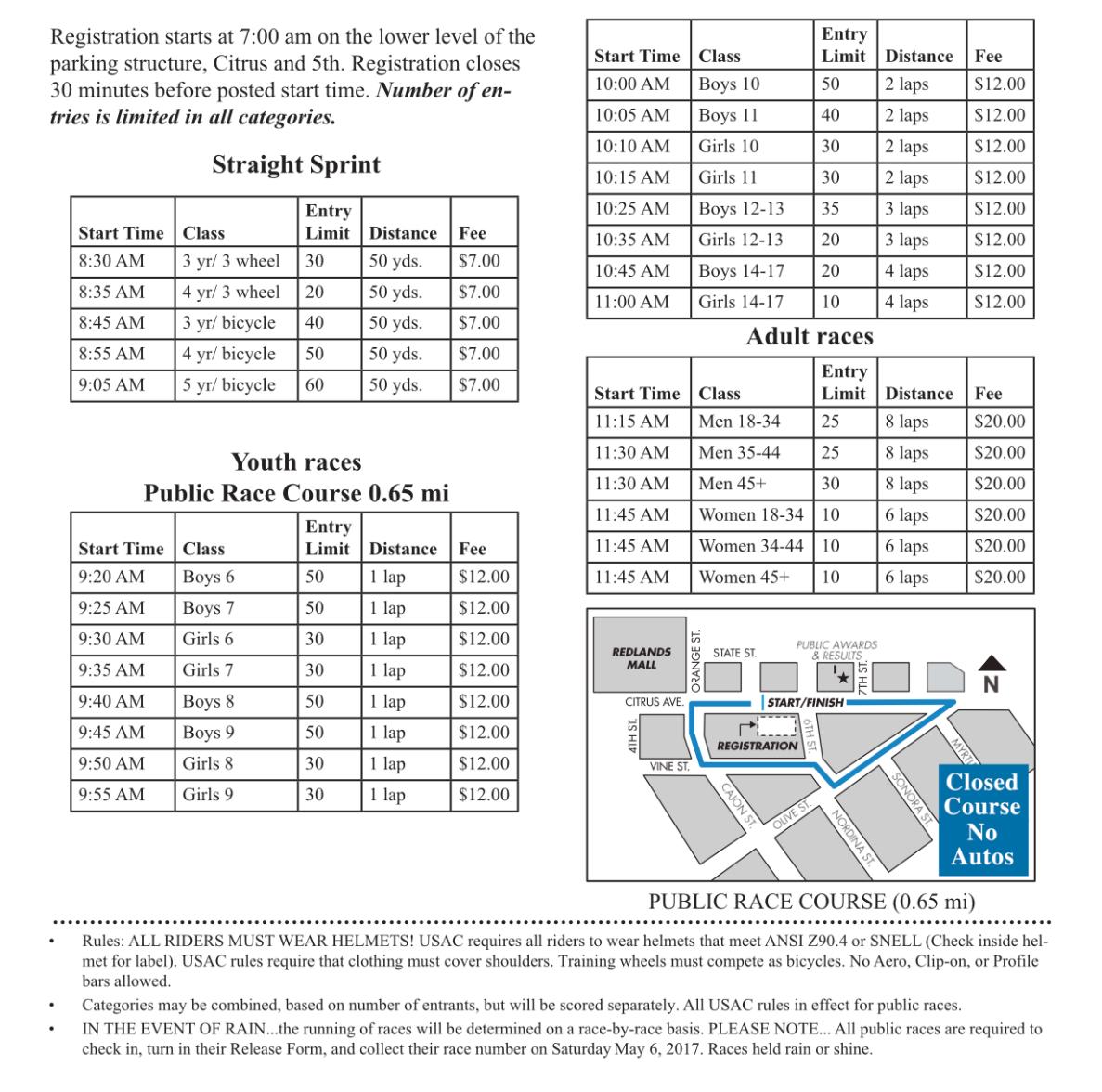 RBC 2016 Public Race Times